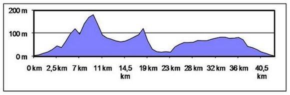 Desert Tour Route